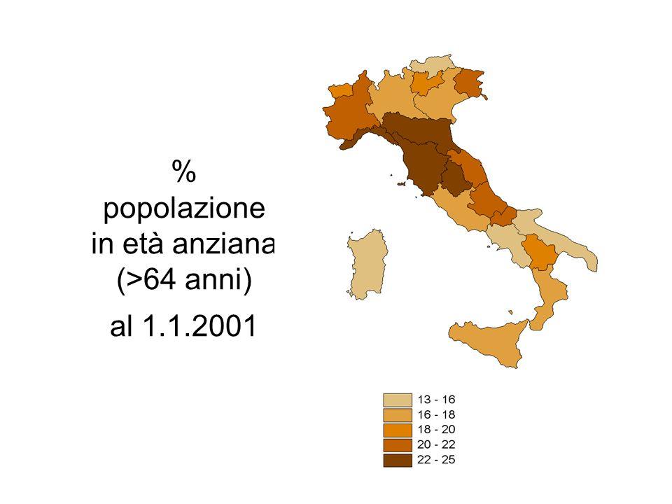 % popolazione in età anziana (>64 anni) al 1.1.2001
