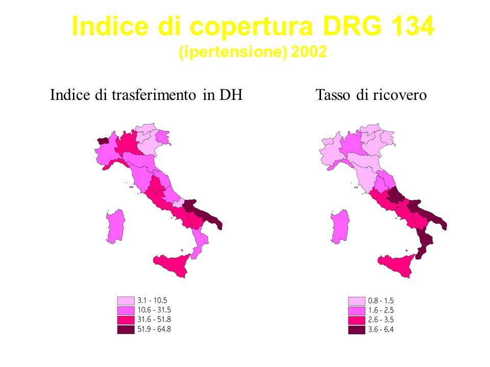 Indice di copertura DRG 134 (ipertensione) 2002