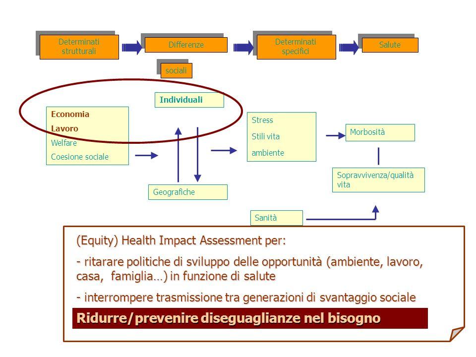 Ridurre/prevenire diseguaglianze nel bisogno