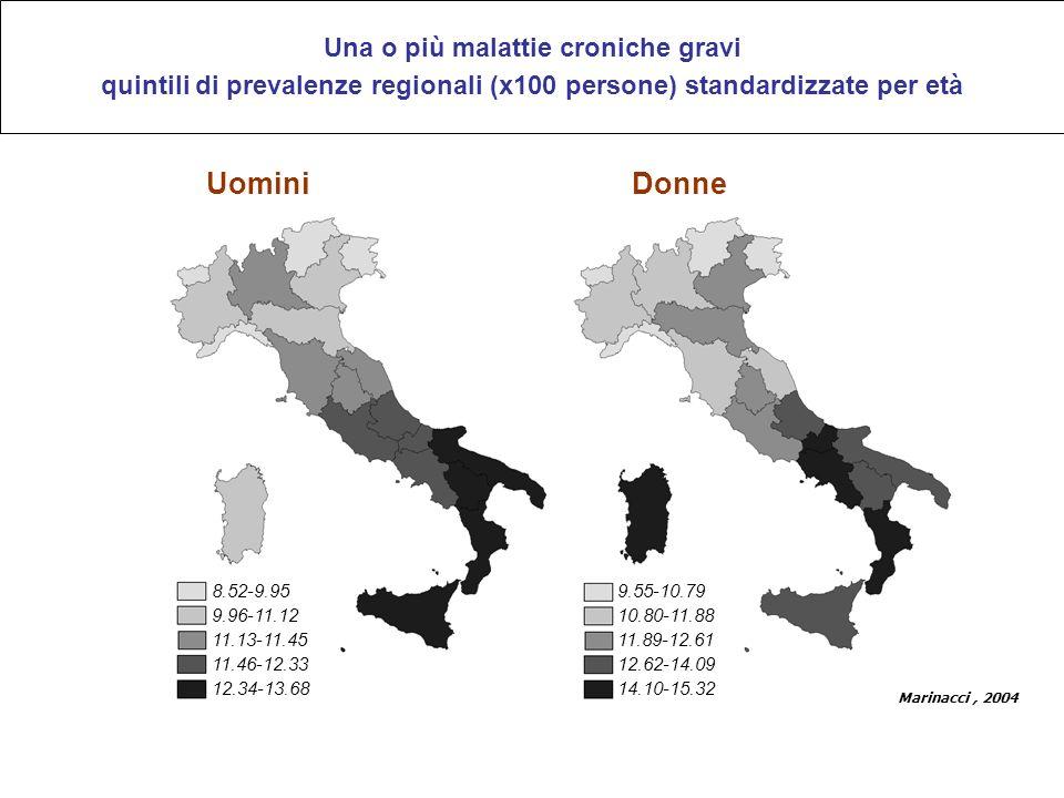 Una o più malattie croniche gravi quintili di prevalenze regionali (x100 persone) standardizzate per età
