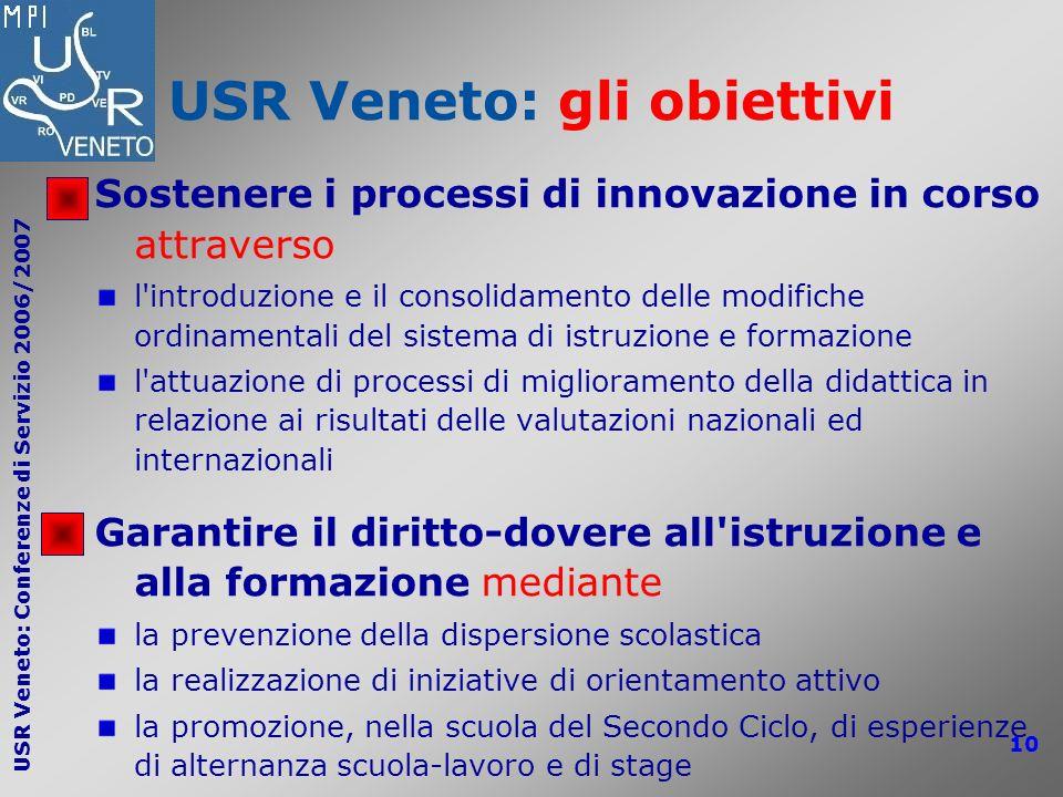 USR Veneto: gli obiettivi