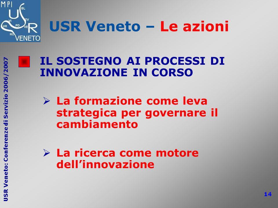 USR Veneto – Le azioni IL SOSTEGNO AI PROCESSI DI INNOVAZIONE IN CORSO