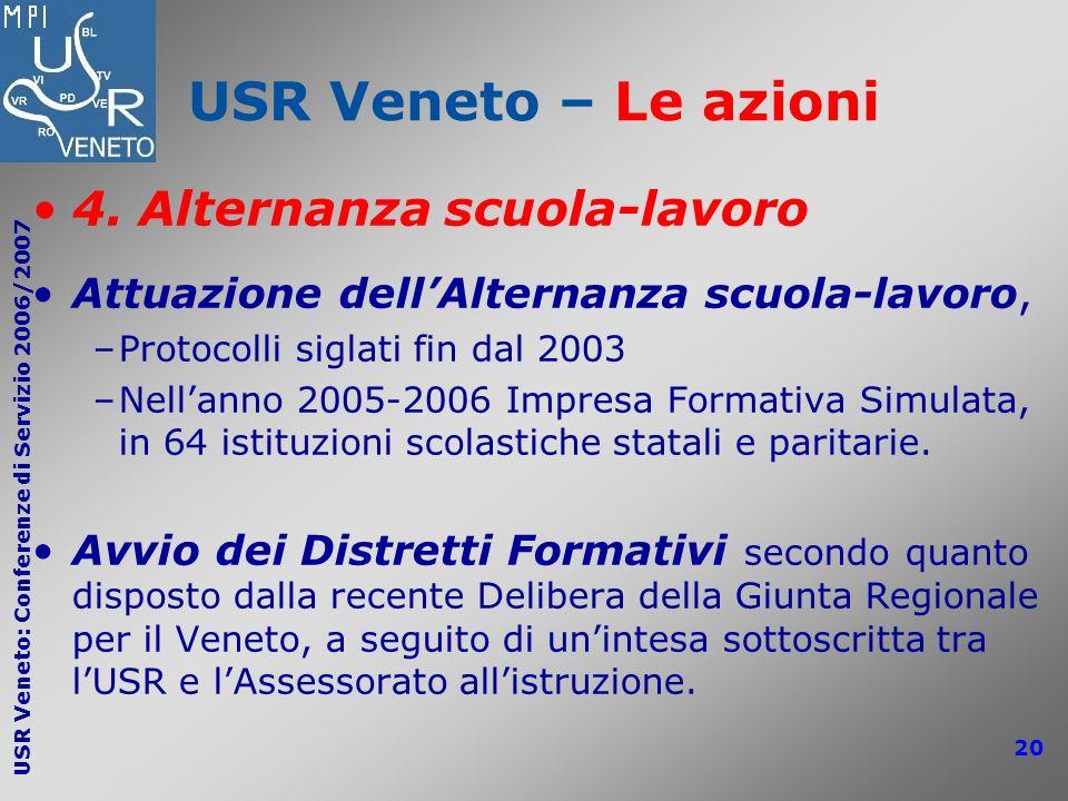 USR Veneto – Le azioni 4. Alternanza scuola-lavoro