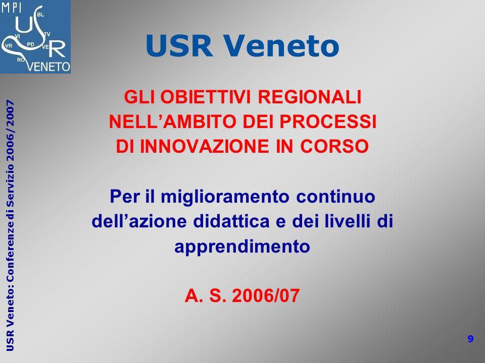 USR Veneto GLI OBIETTIVI REGIONALI NELL'AMBITO DEI PROCESSI