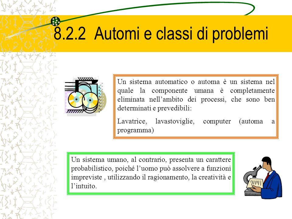 8.2.2 Automi e classi di problemi