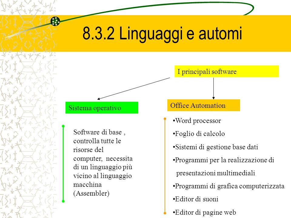 8.3.2 Linguaggi e automi I principali software Office Automation