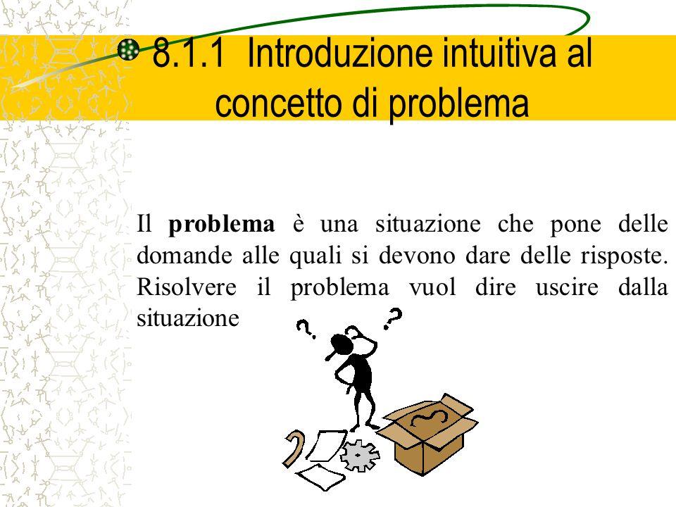 8.1.1 Introduzione intuitiva al concetto di problema