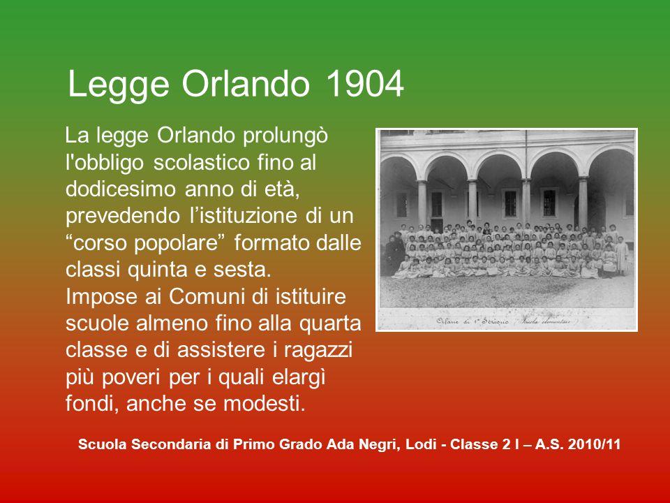 Legge Orlando 1904
