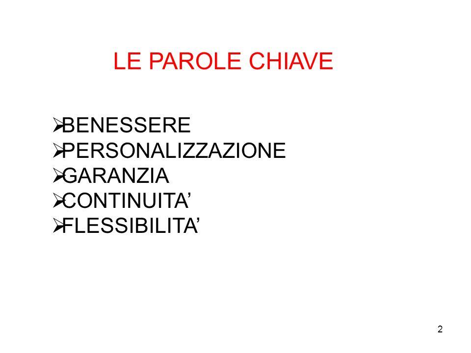 LE PAROLE CHIAVE BENESSERE PERSONALIZZAZIONE GARANZIA CONTINUITA'