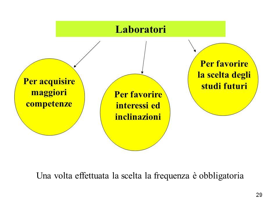 Laboratori Per favorire la scelta degli studi futuri