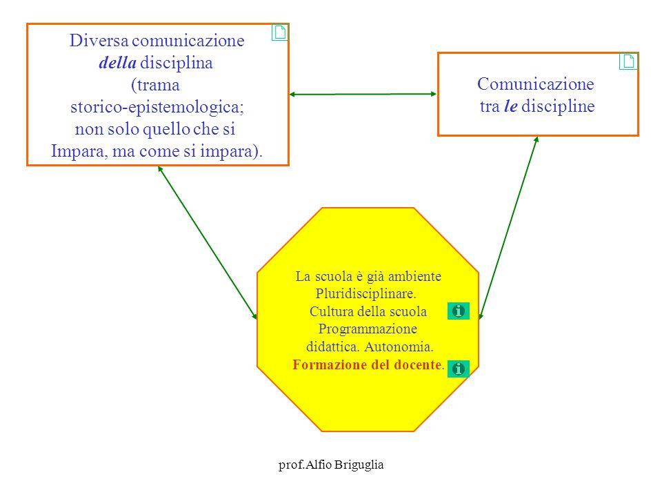 Diversa comunicazione della disciplina (trama storico-epistemologica;