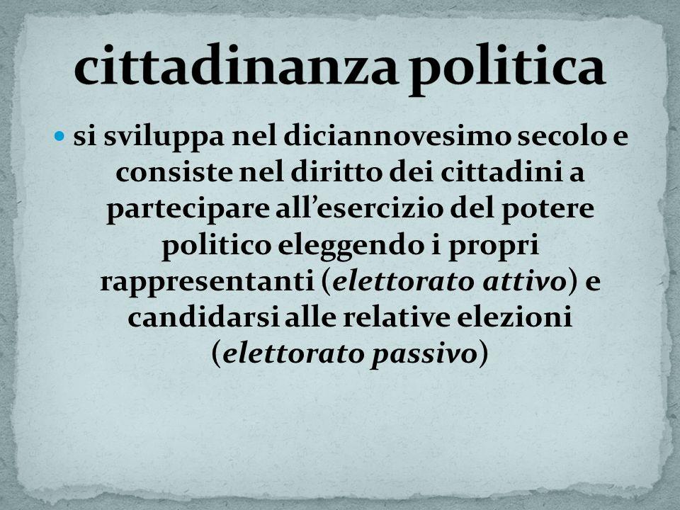 cittadinanza politica