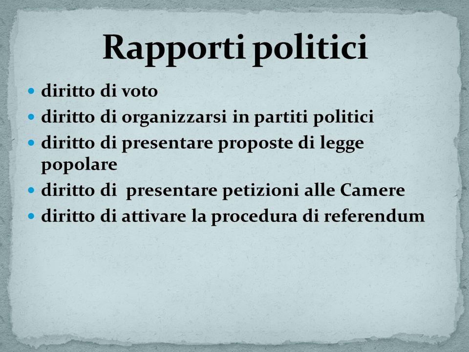 Rapporti politici diritto di voto