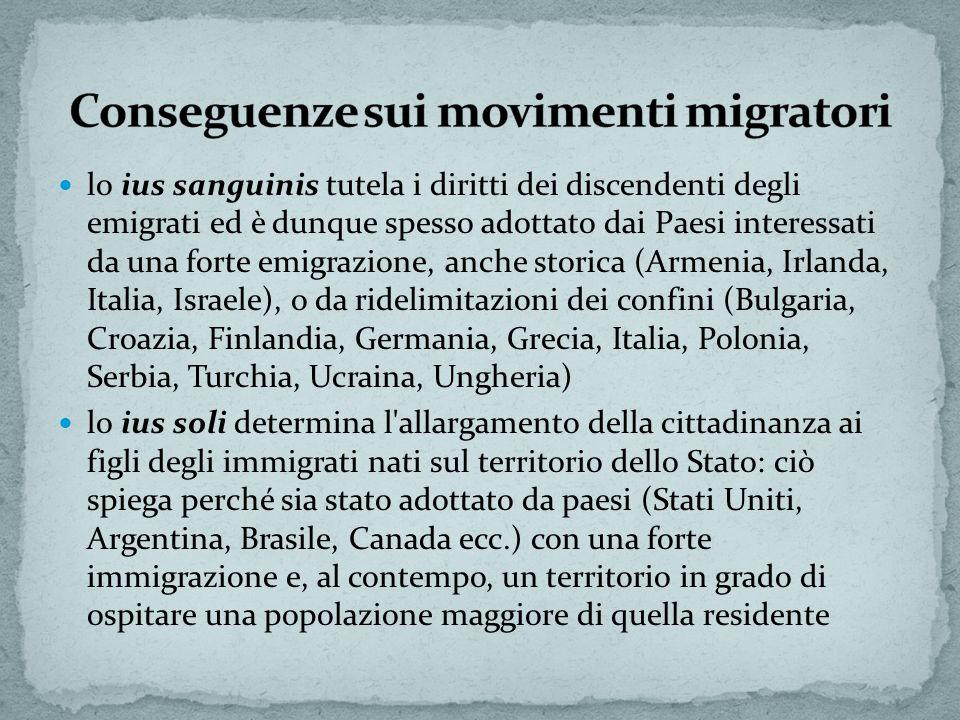 Conseguenze sui movimenti migratori
