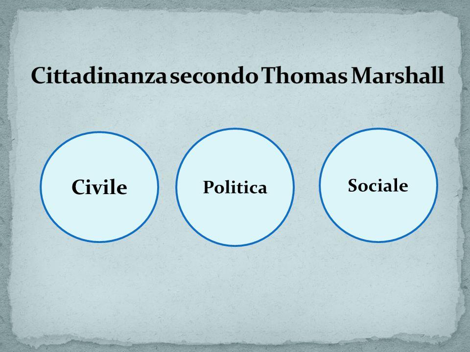 Cittadinanza secondo Thomas Marshall