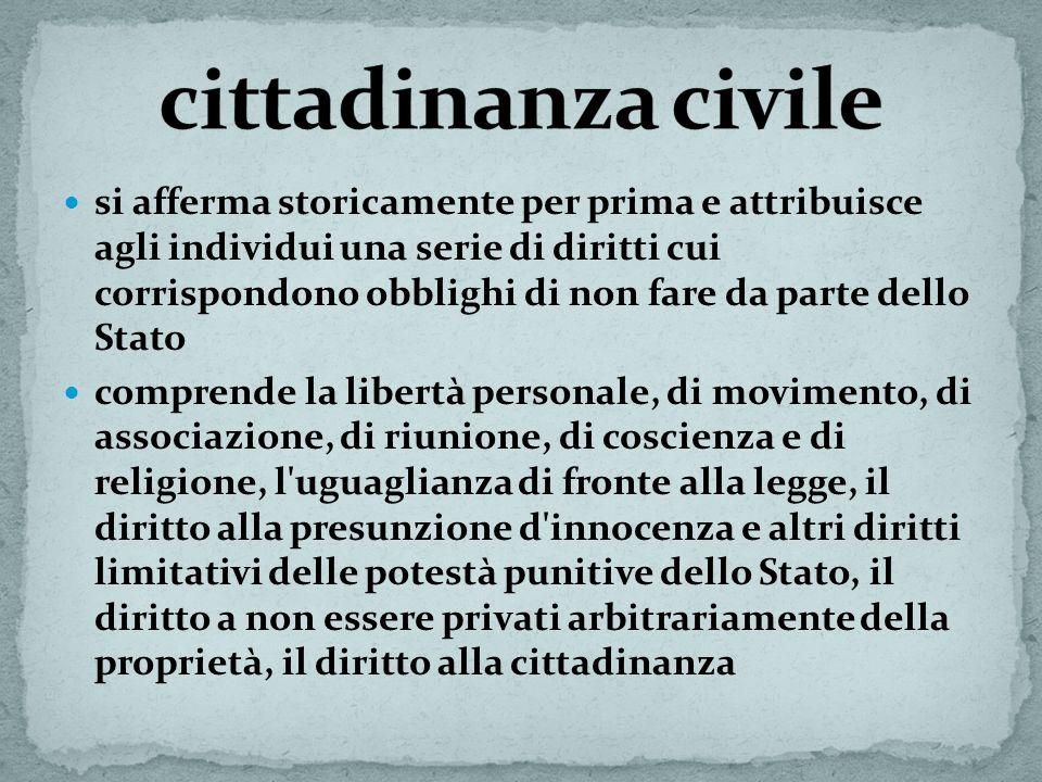 cittadinanza civile