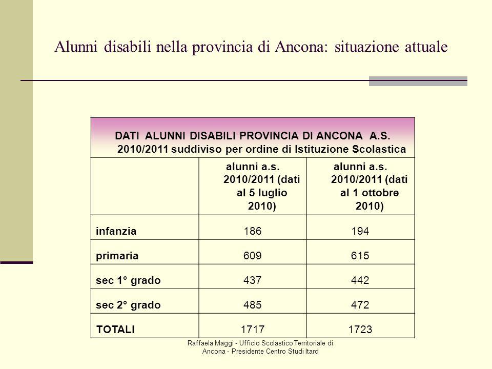 Alunni disabili nella provincia di Ancona: situazione attuale