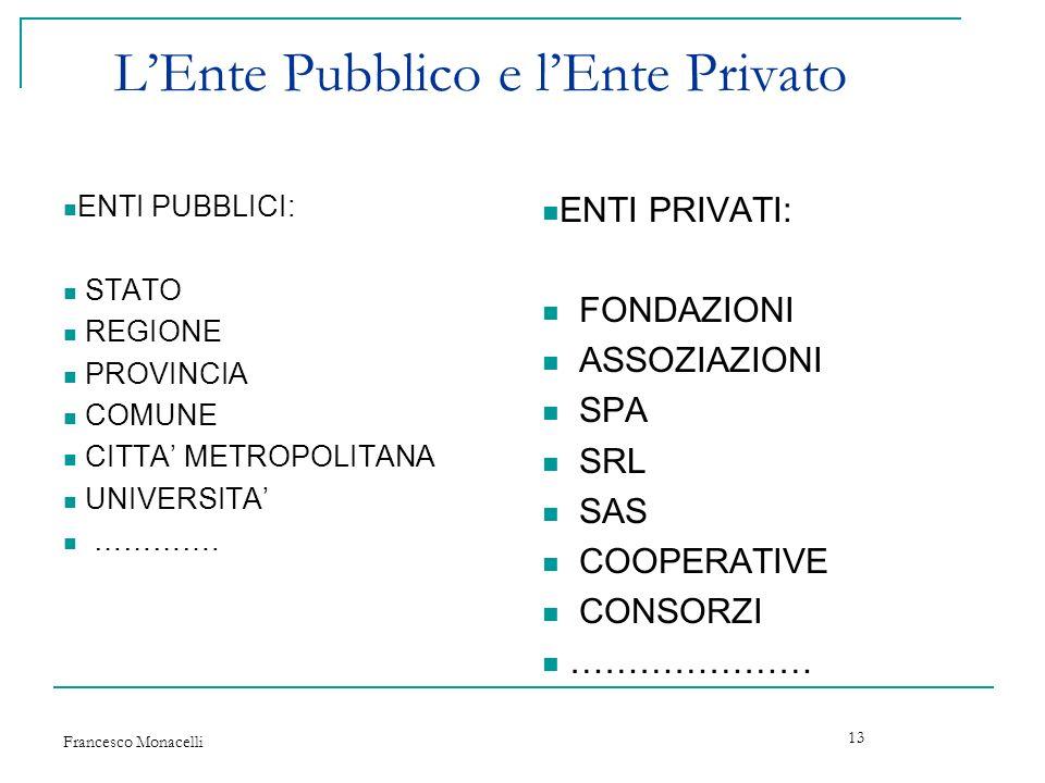 L'Ente Pubblico e l'Ente Privato