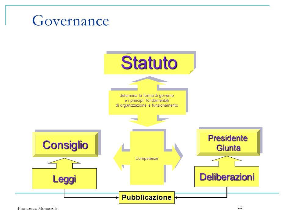 Statuto Governance Consiglio Deliberazioni Leggi Presidente Giunta