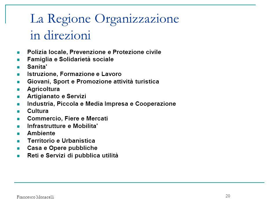 La Regione Organizzazione in direzioni