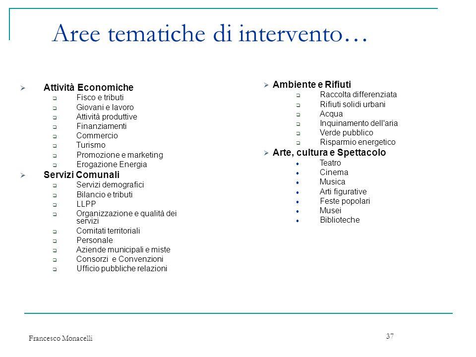 Aree tematiche di intervento…