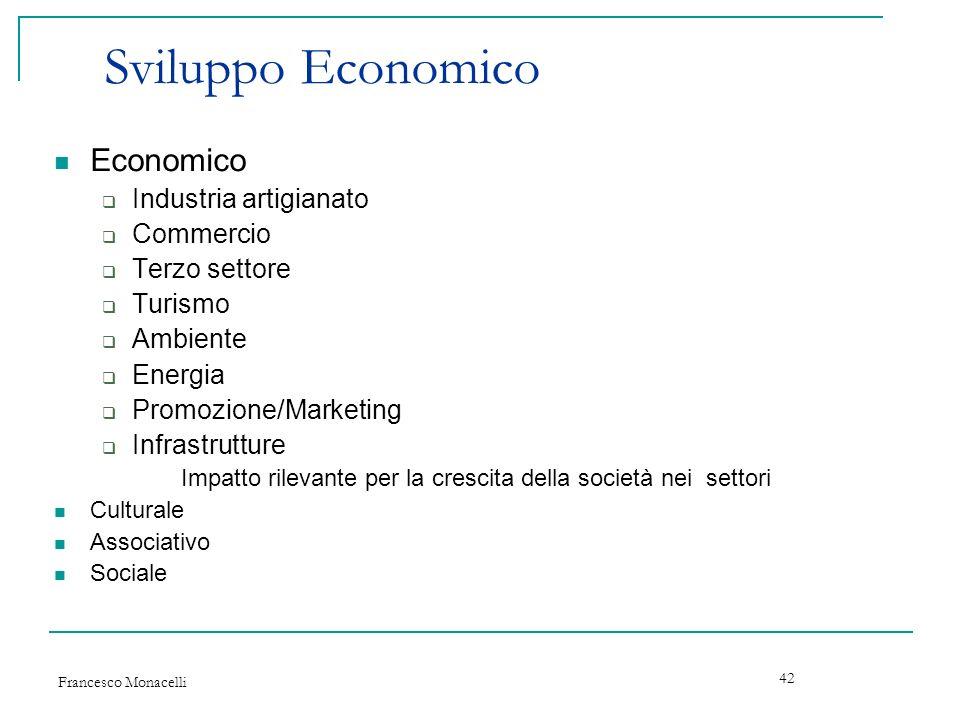 Impatto rilevante per la crescita della società nei settori