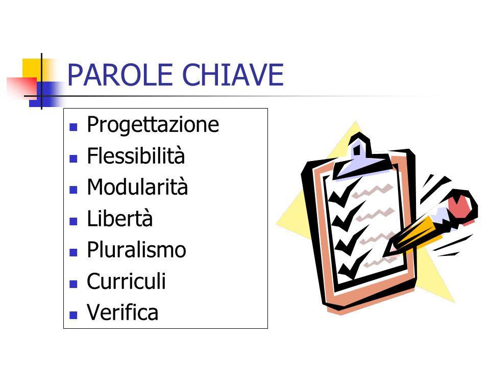PAROLE CHIAVE Progettazione Flessibilità Modularità Libertà Pluralismo
