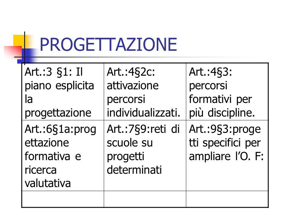 PROGETTAZIONE Art.:3 §1: Il piano esplicita la progettazione