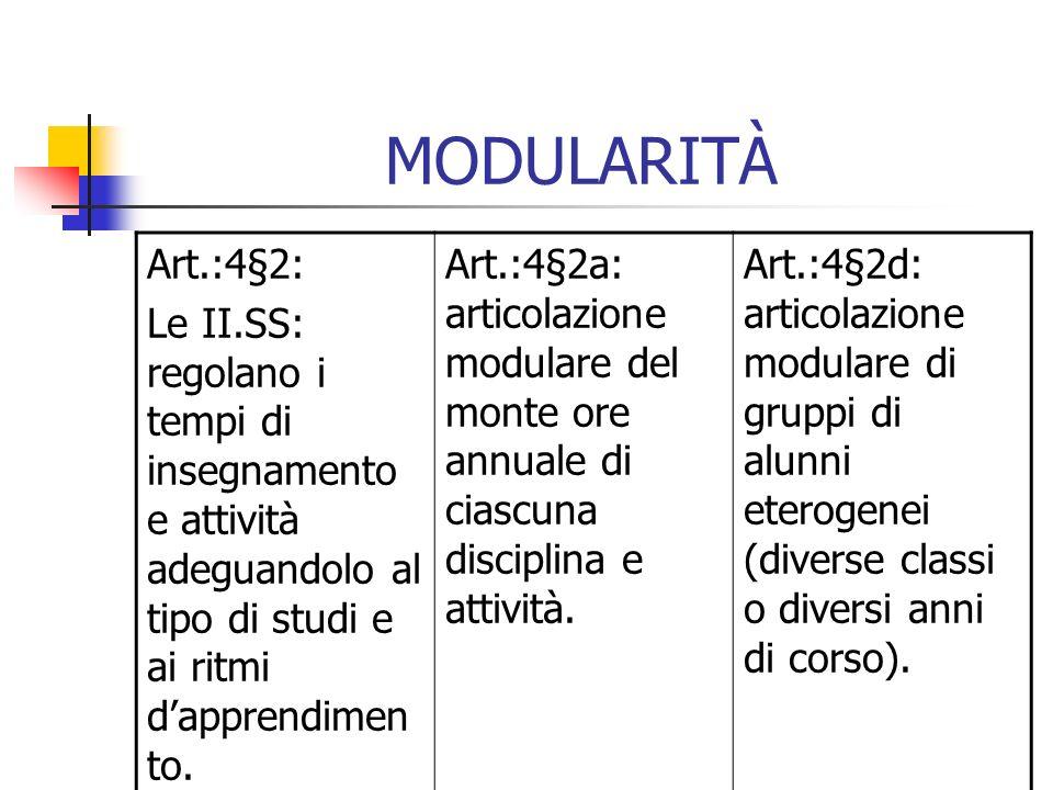 MODULARITÀ Art.:4§2: Le II.SS: regolano i tempi di insegnamento e attività adeguandolo al tipo di studi e ai ritmi d'apprendimento.