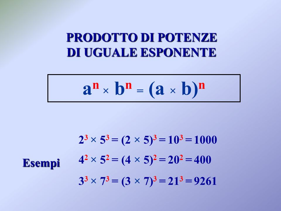 an × bn = (a × b)n PRODOTTO DI POTENZE DI UGUALE ESPONENTE