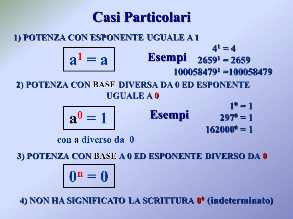 a1 = a a0 = 1 0n = 0 Casi Particolari Esempi Esempi 41 = 4