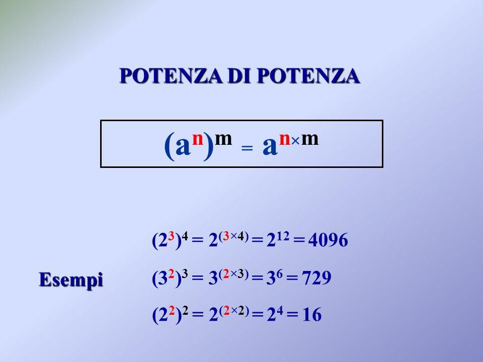 (an)m = an×m POTENZA DI POTENZA (23)4 = 2(3×4) = 212 = 4096 Esempi
