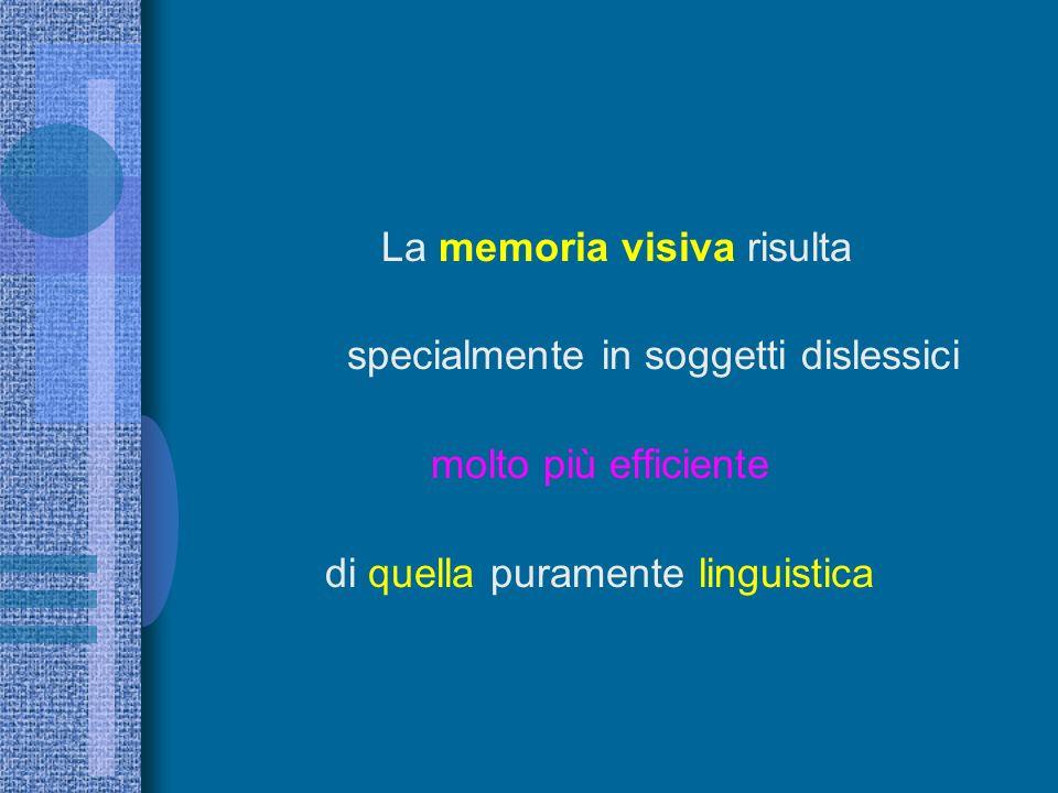 La memoria visiva risulta specialmente in soggetti dislessici