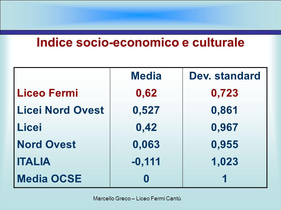 Indice socio-economico e culturale