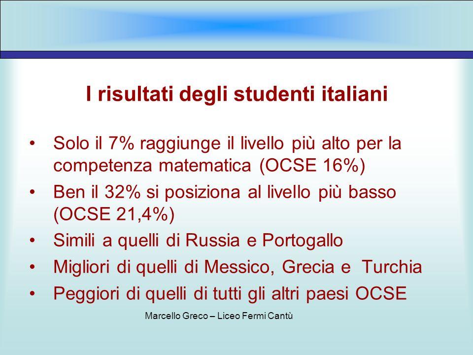 I risultati degli studenti italiani