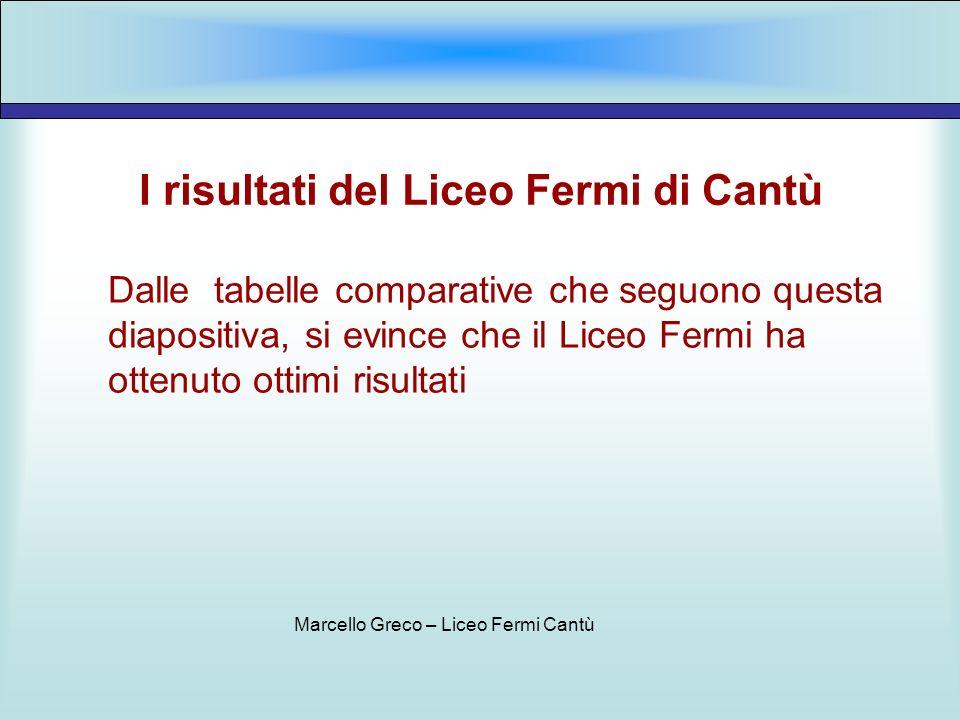 I risultati del Liceo Fermi di Cantù