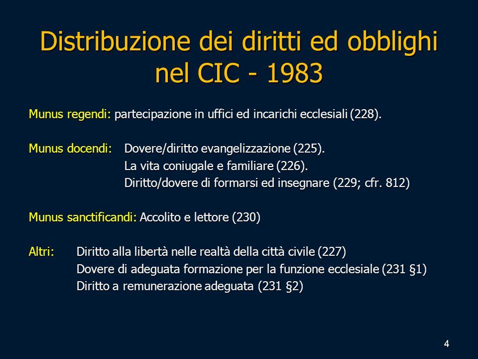 Distribuzione dei diritti ed obblighi nel CIC - 1983