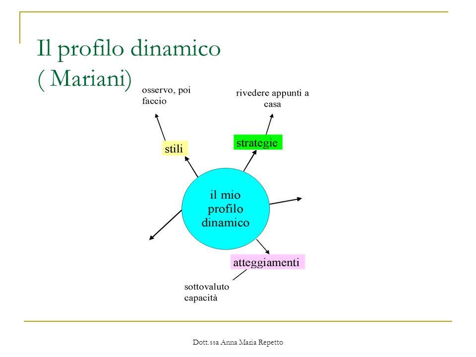 Il profilo dinamico ( Mariani)