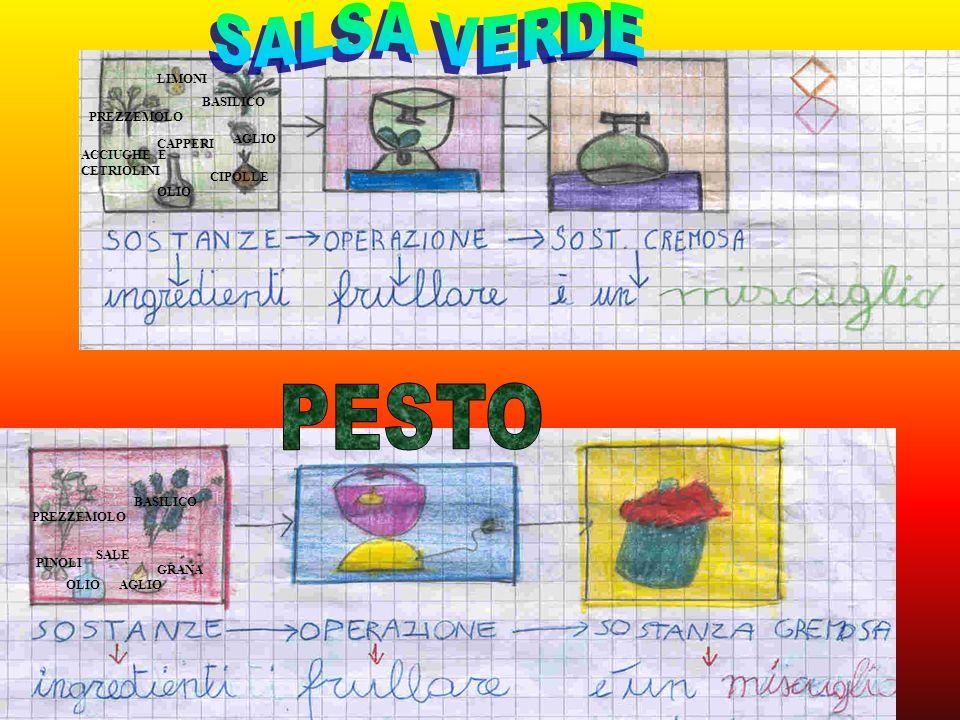 SALSA VERDE PESTO LIMONI BASILICO PREZZEMOLO CAPPERI AGLIO
