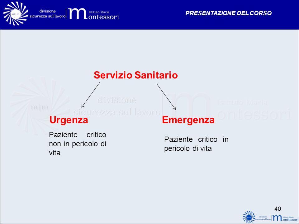 Servizio Sanitario Urgenza Emergenza