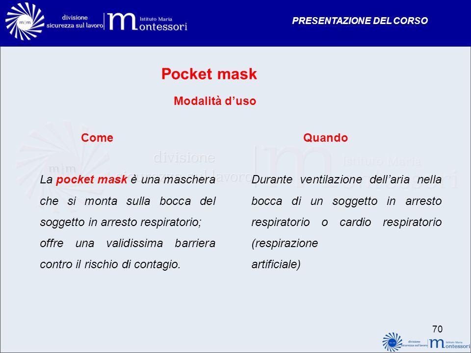 Pocket mask Modalità d'uso Come Quando