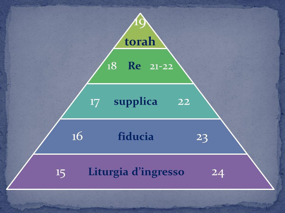 19 17 supplica 22 16 fiducia 23 15 Liturgia d'ingresso 24 torah