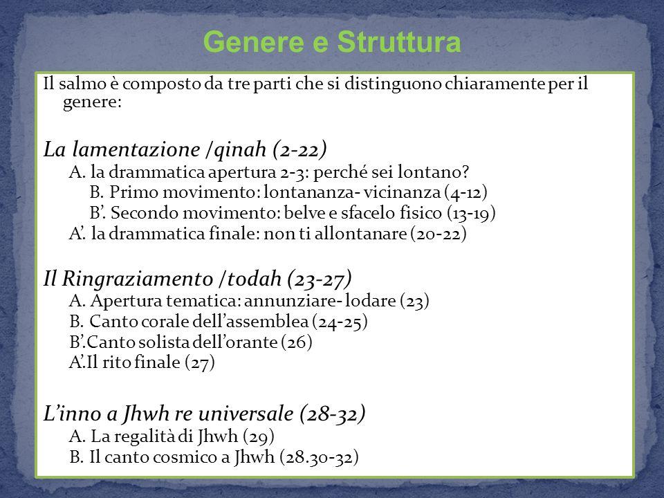 Genere e Struttura La lamentazione /qinah (2-22)