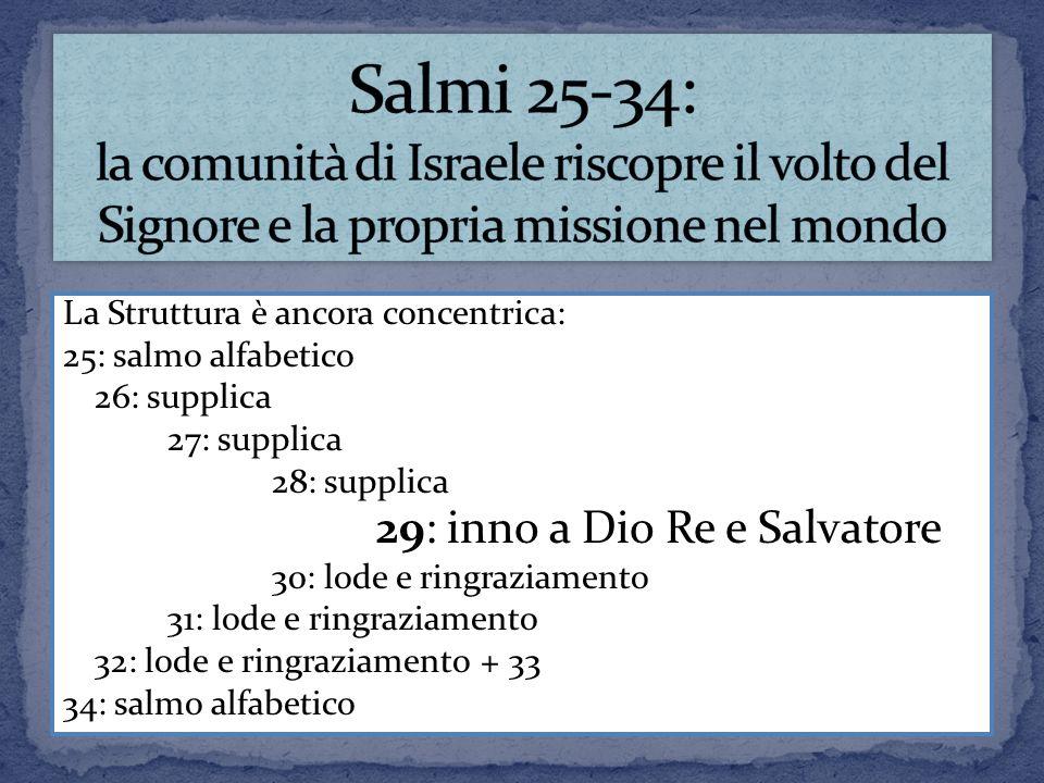 Salmi 25-34: la comunità di Israele riscopre il volto del Signore e la propria missione nel mondo