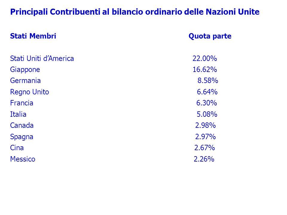Principali Contribuenti al bilancio ordinario delle Nazioni Unite