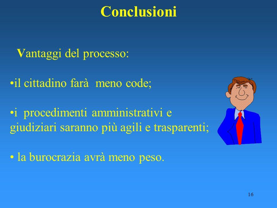 Conclusioni il cittadino farà meno code;