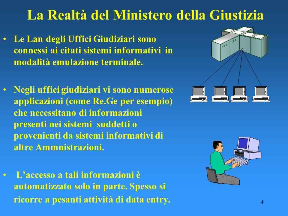 La Realtà del Ministero della Giustizia