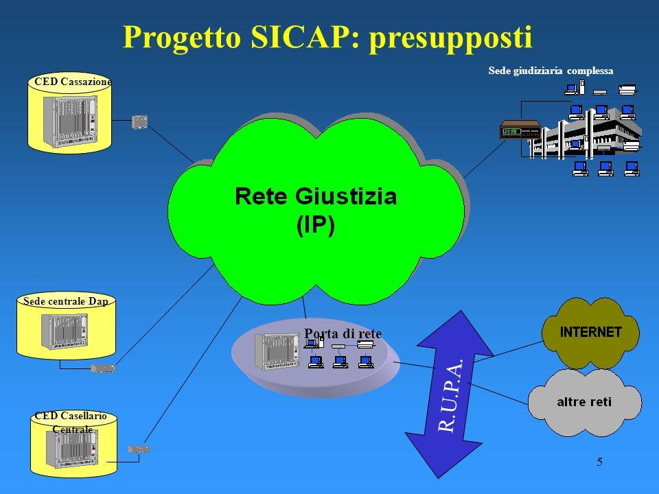 Progetto SICAP: presupposti