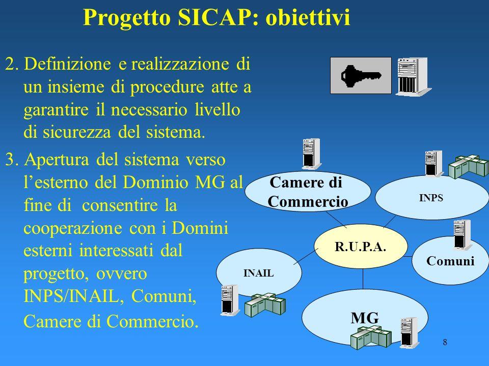 Progetto SICAP: obiettivi