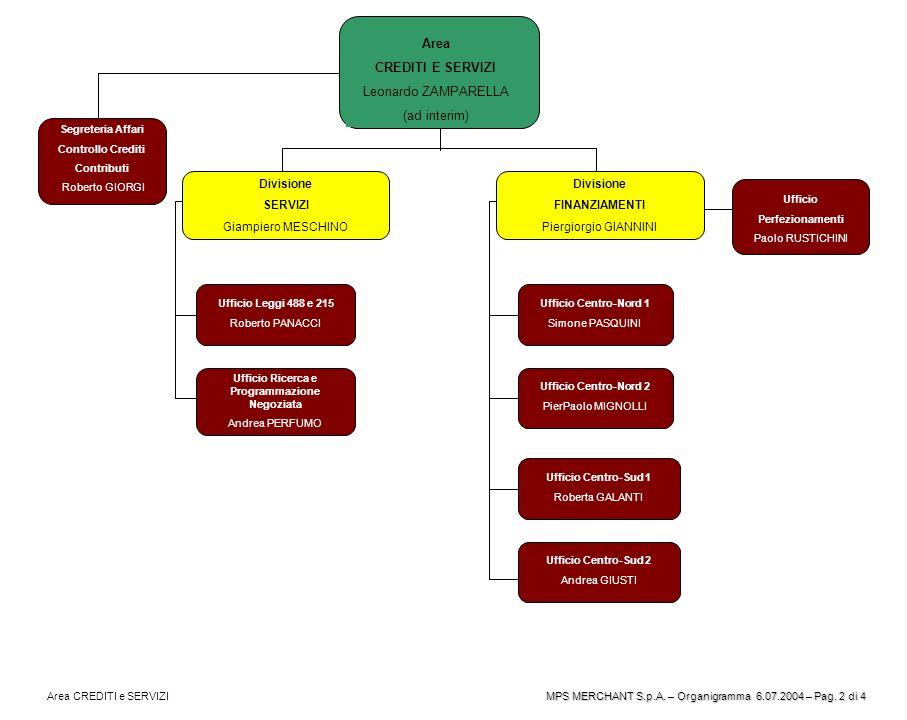 Ufficio Ricerca e Programmazione Negoziata